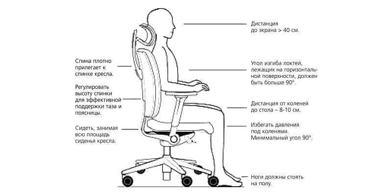кресло для ребенка и взрослого