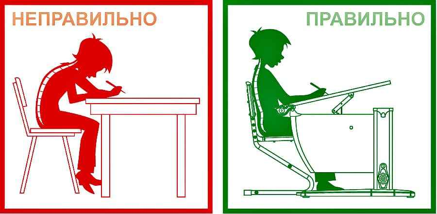 правильно сидеть в кресле