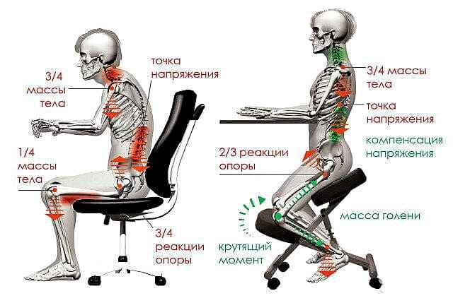 компьютерное кресло купить киев